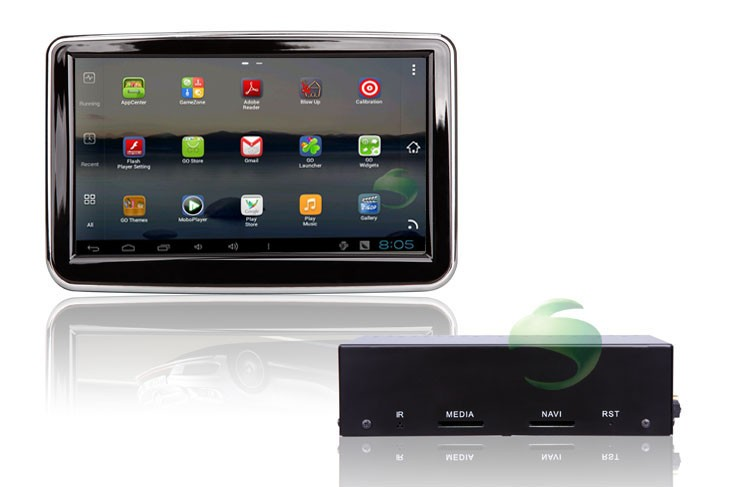 Android Mercedes Benz Car DVD Player