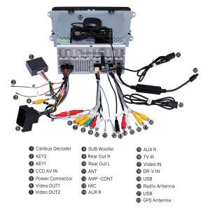 For the further confirmation of the right connecting of all connectors and cables, you can refer to the following wiring diagram