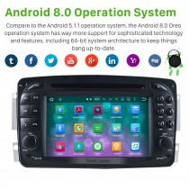 Android 8.0 GPS Navigation system for 1998-2002 Mercedes-Benz A-Class W168 A140 A160 A170 A190 with Radio DVD Player Touch Screen Bluetooth WiFi TV HD 1080P Video Backup Camera steering wheel control USB SD