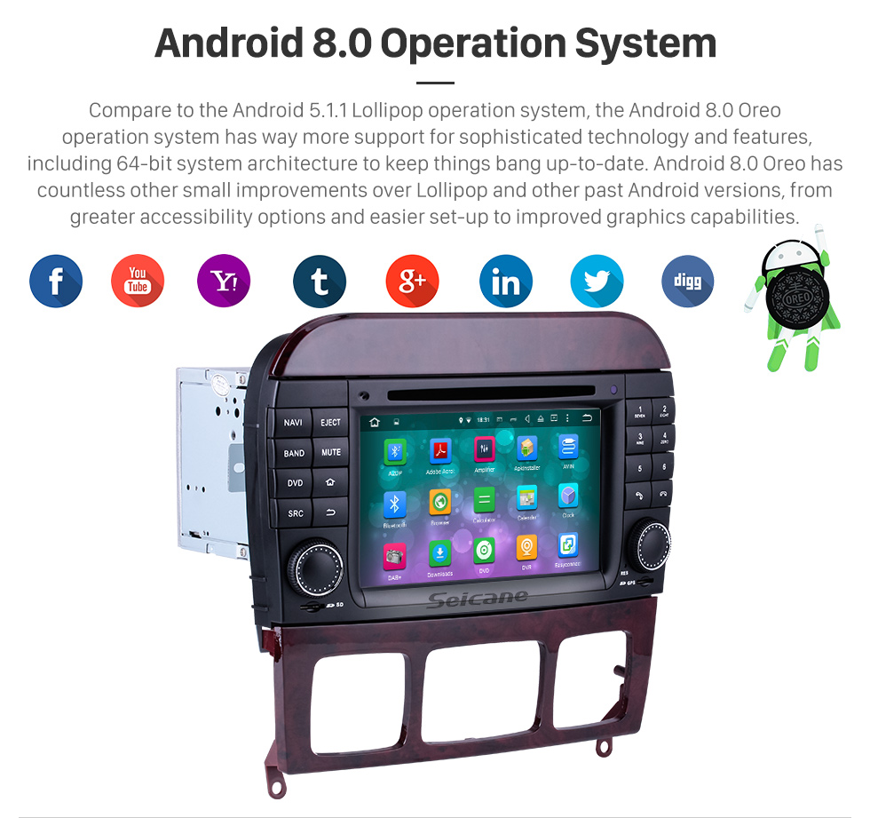 Aftermarket Android 8 0 Gps Navigation System For 1998