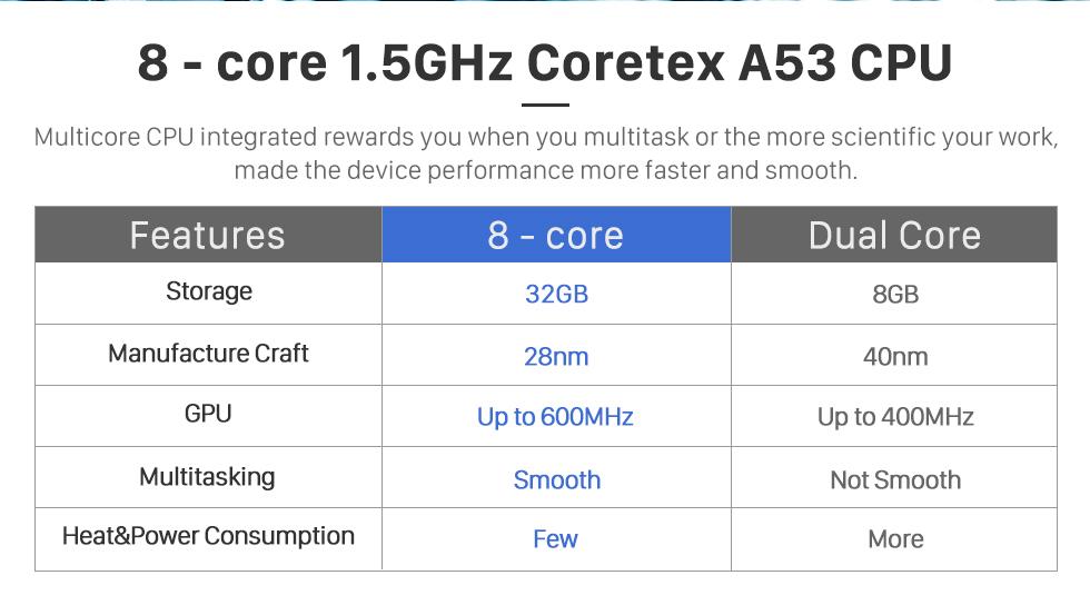 Seicane 10.25 pulgadas Android 9.0 Radio del coche Sistema de navegación GPS estéreo Unidad principal para 2017 AUDI Q5 con pantalla táctil WIFI FM AM Bluetooth música Soporte Carplay DVR Control del volante