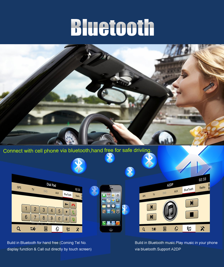 Bluetooth Car dvd player for Benz GL CLASS with GPS Radio TV Bluetooth