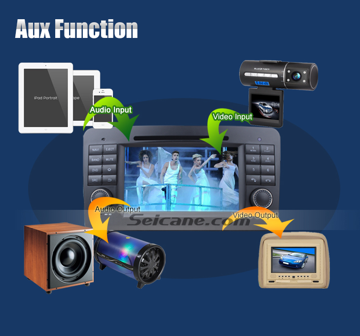 Aux Function Car dvd player for Benz GL CLASS with GPS Radio TV Bluetooth