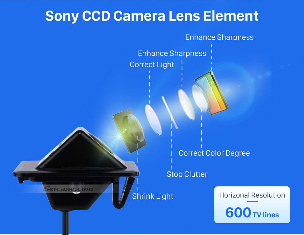 Sony CCD Camera Lens Element HD 600 TV Lines Wired Car Parking Backup Reversing Camera for 2009-2012 Mercedes-Benz GLK Night Vision Waterproof free shipping