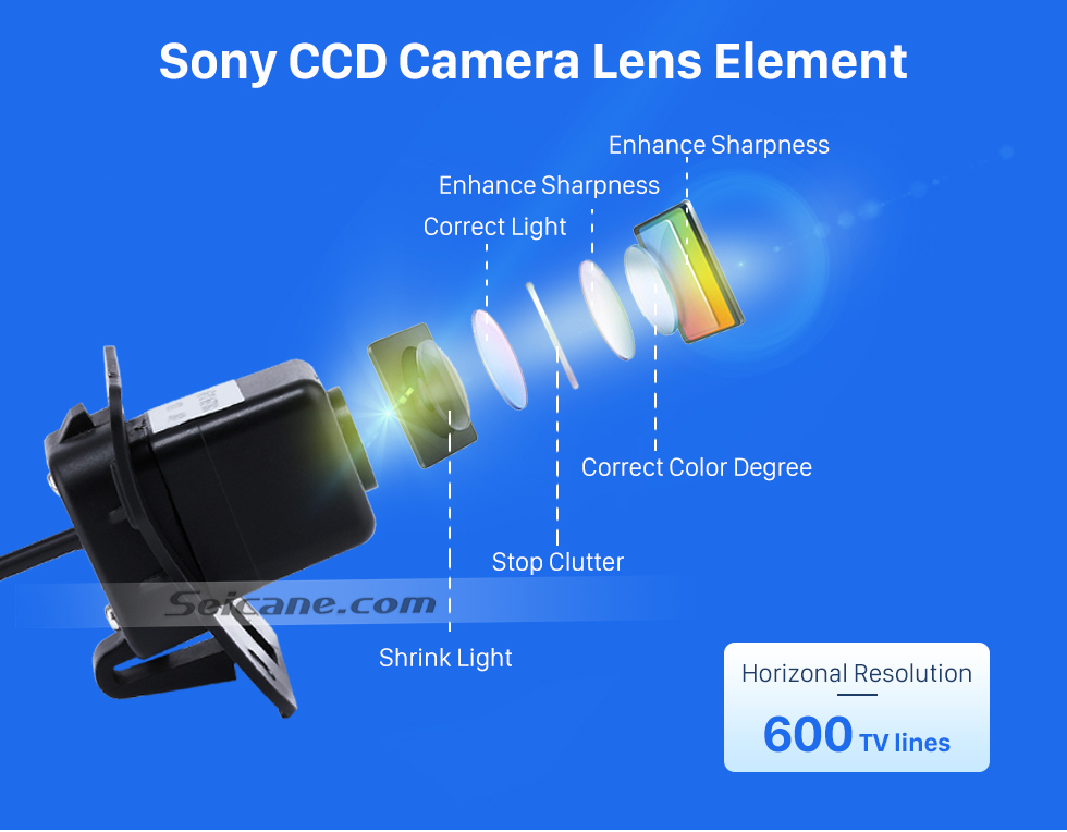 Sony CCD Camera Lens Element HD SONY CCD 600 TV Lines Wired Car Parking Backup Camera for 2008-2012 Mercedes-Benz ML 2008-2012 GL Waterproof Night Vision free shipping