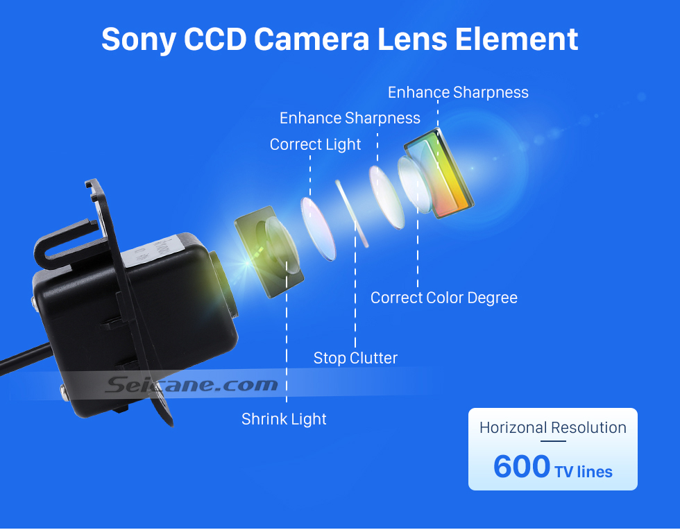 Sony CCD Camera Lens Element HD 600 TV Lines Wired Car Parking Backup Reversing Camera for 2009-2013 Mercedes-Benz R Waterproof Night Vision free shipping