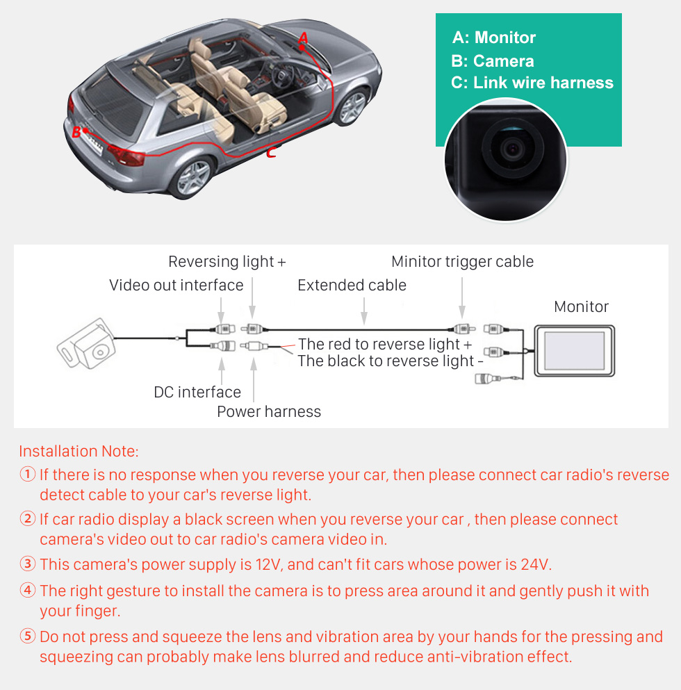 Seicane HD Car Rearview Camera for 2008-2012 Mercedes-Benz GL 2008-2012 ML free shipping