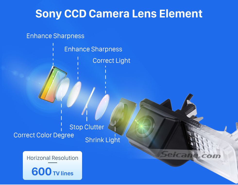 Sony CCD Camera Lens Element HD SONY CCD 600 TV Lines Wired Car Parking Backup Reversing Camera for 2008-2013 Mercedes-Benz SMART Waterproof Night Vision free shipping
