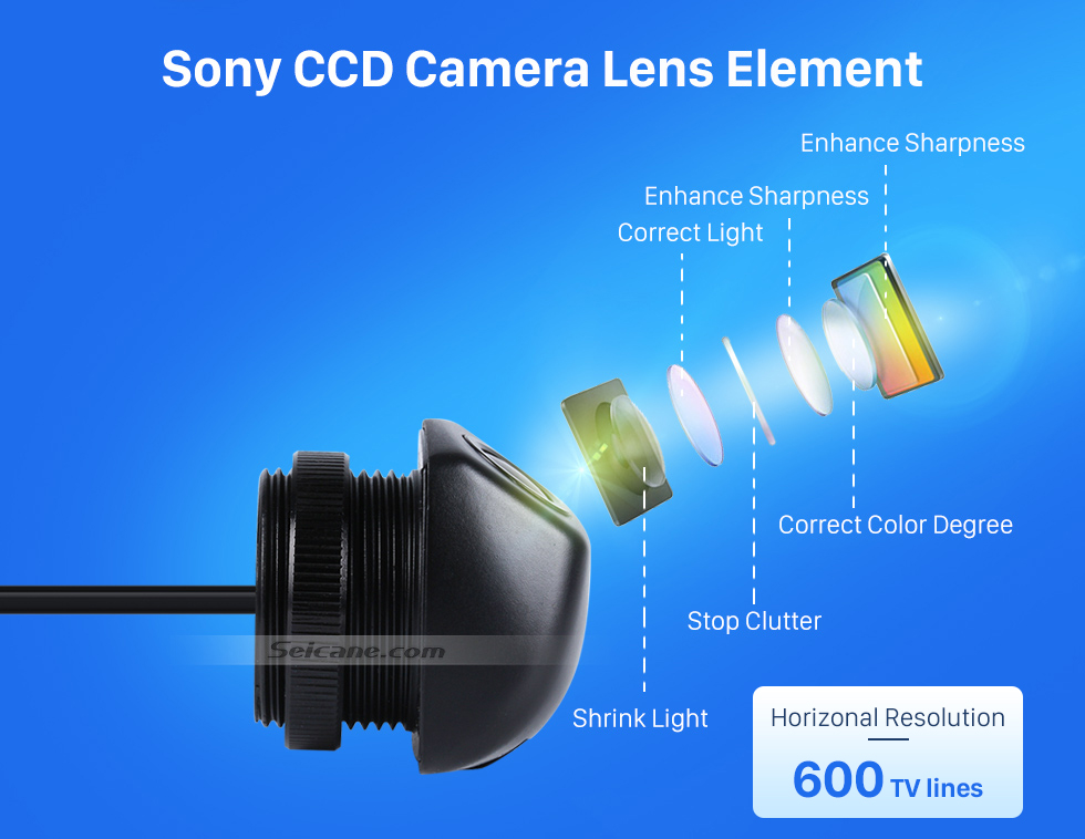 Sony CCD Camera Lens Element HD 600 TV Lines Wired Car Parking Backup Reversing Camera for BMW 3  Waterproof Night Vision free shipping