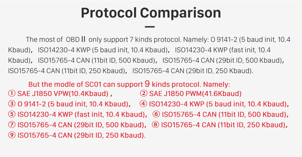 Protocol Comparison Seicane-Newest Super Mini V1.5 ELM327 OBD OBD2  ELM327 Bluetooth Interface Auto Car Scanner Diagnostic Tool