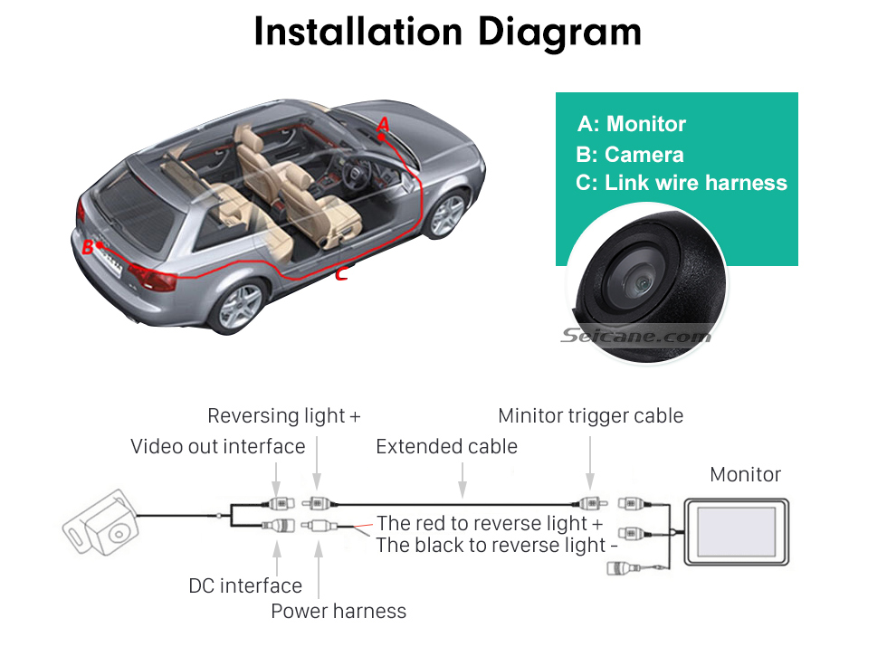 Seicane Car Parking Assistance system 170 Degree Hi-definition Color CCD Wide Angle HD Backup Reversing Camera With Waterproof Night Vision