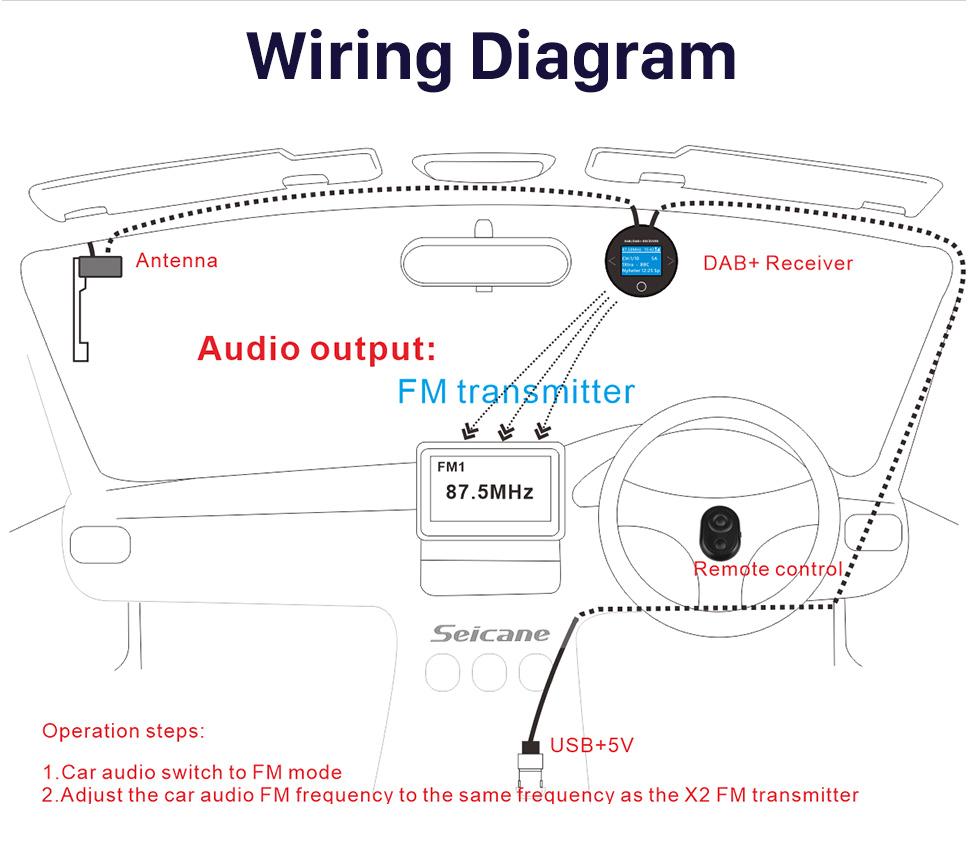 Seicane Sintonizador de radio de alta calidad del coche Digital Radio DAB + receptor de audio con interfaz USB Función RDS