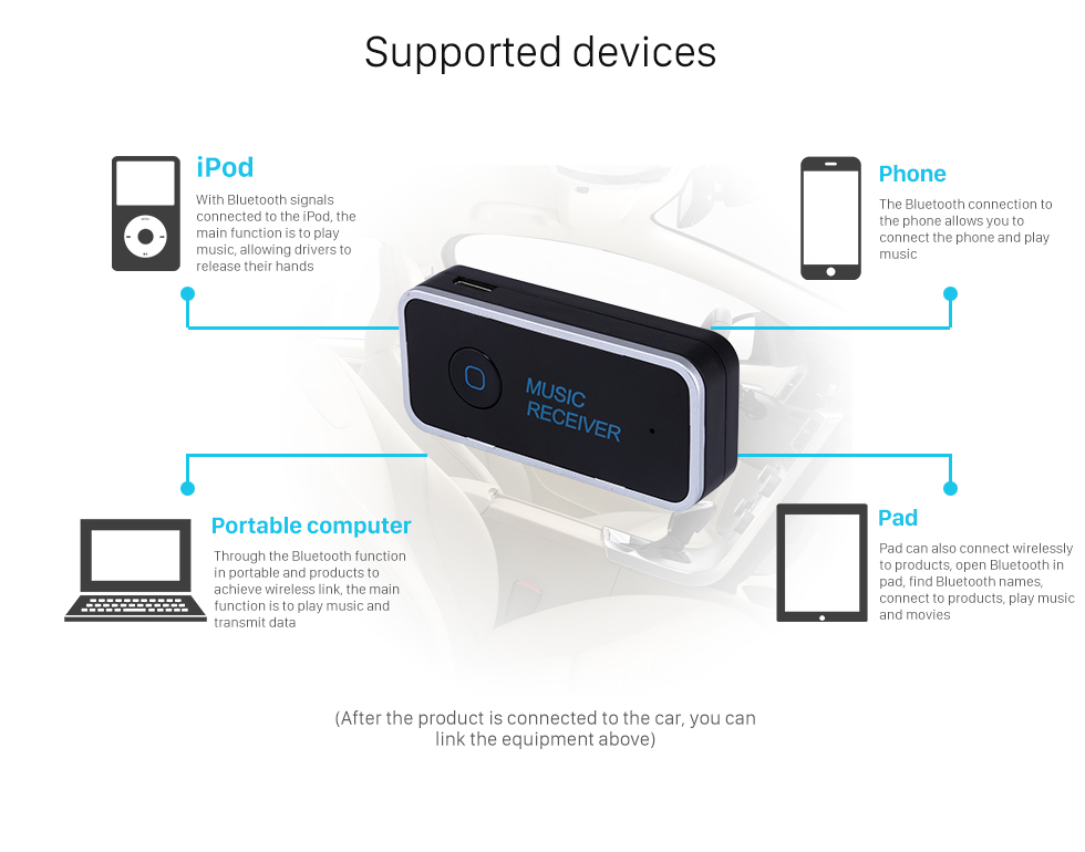 Seicane Universal Portable Car Audio Reciver Hands-free Bluetooth Music Receiver Compatible For IPhone Pad Android PC