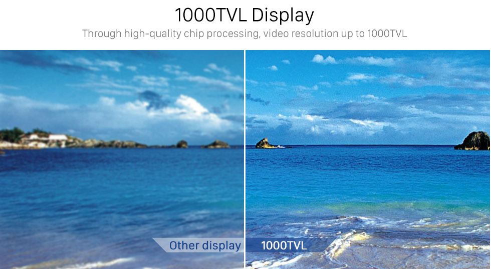 1000TVL Display 170 Degree Wide Angle Starlight HD Night Vision Rearview Camera Waterproof Parking Assistance system for Car Radio Big Screen