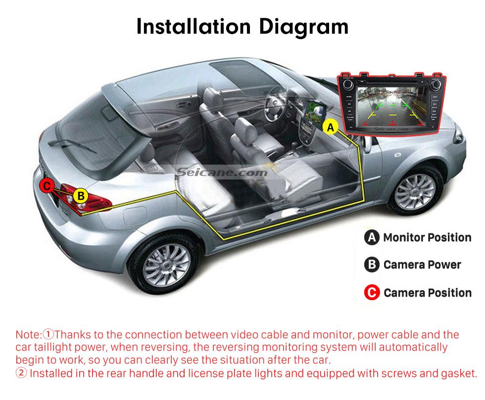 Seicane 170 Grad Weitwinkel Starlight HD Nachtsicht Rückfahrkamera Wasserdichtes Parken-Assistenzsystem für Auto-Radio Großer Schirm