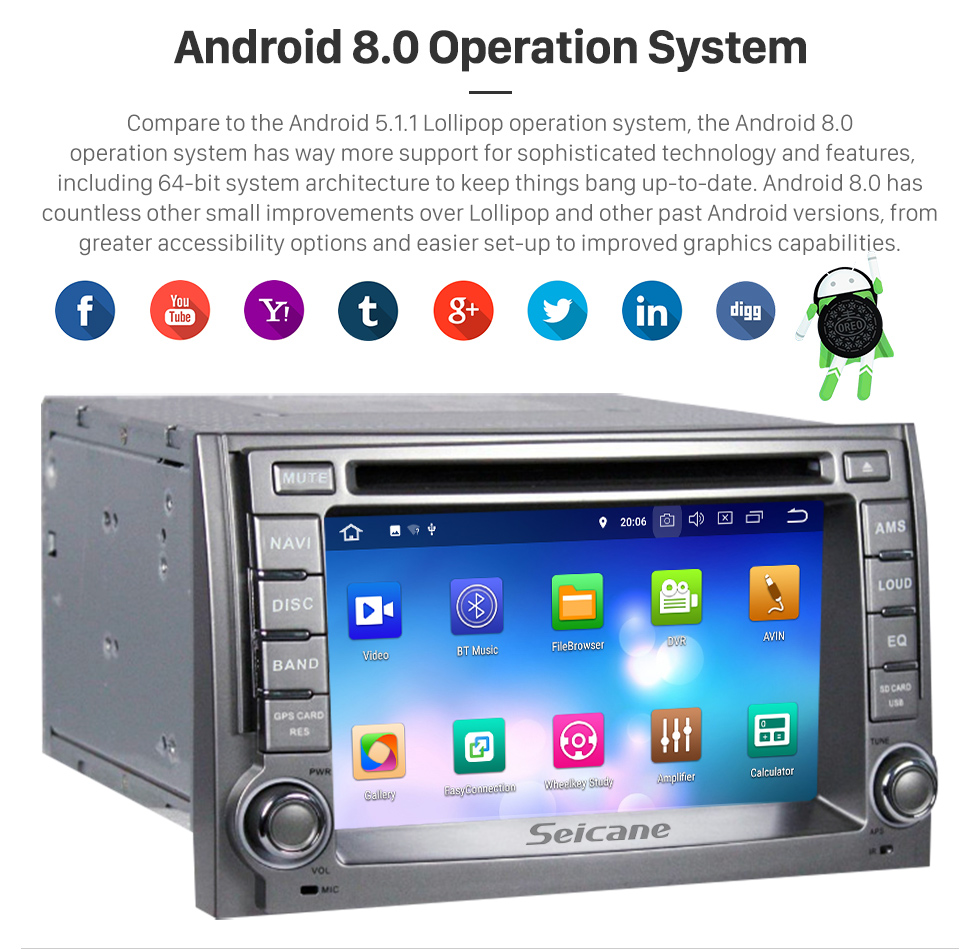 Seicane OEM Android 8.0 Radio GPS navigation system for 2009-2012 Hyundai H1 with Bluetooth DVD player touch screen OBD2 DVR Rearview camera TV 1080P Video 3G WIFI Steering Wheel Control USB Mirror link