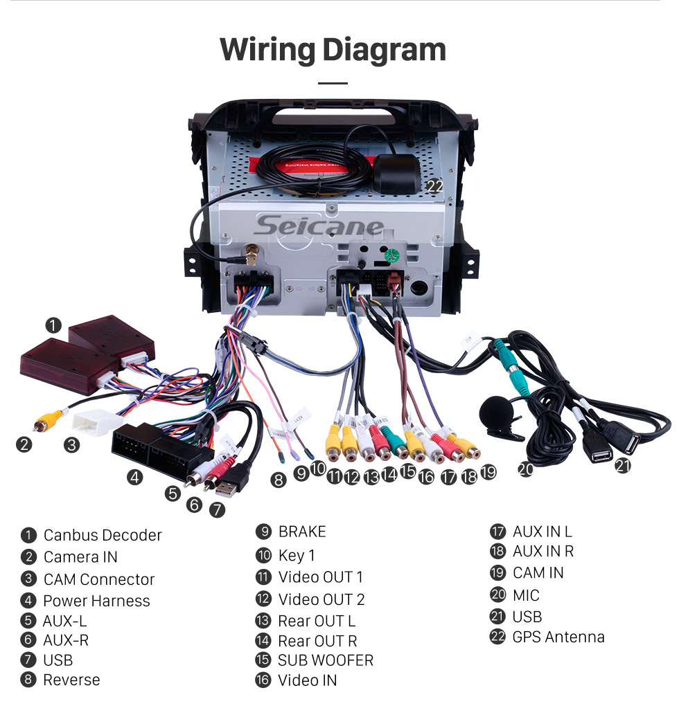 Wiring Diagram For Kia Sportage 2012 Radio Antenna from www.seicane.com
