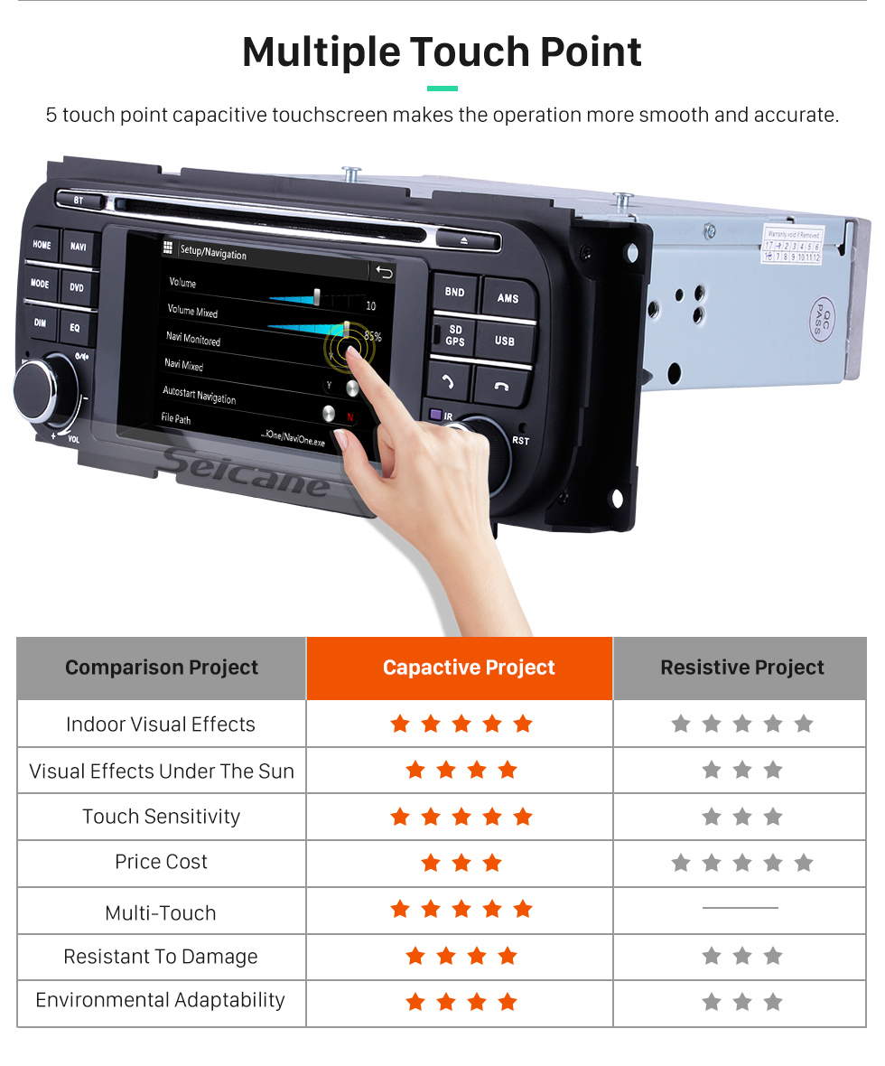 Seicane 2002-2007 Jeep Grand Cherokee Liberty Patriot Wrangler DVD Player Radio GPS Navigation System Support 3G WiFi TV Touch Screen TPMS DVR OBD Mirror Link Backup Camera Bluetooth Video