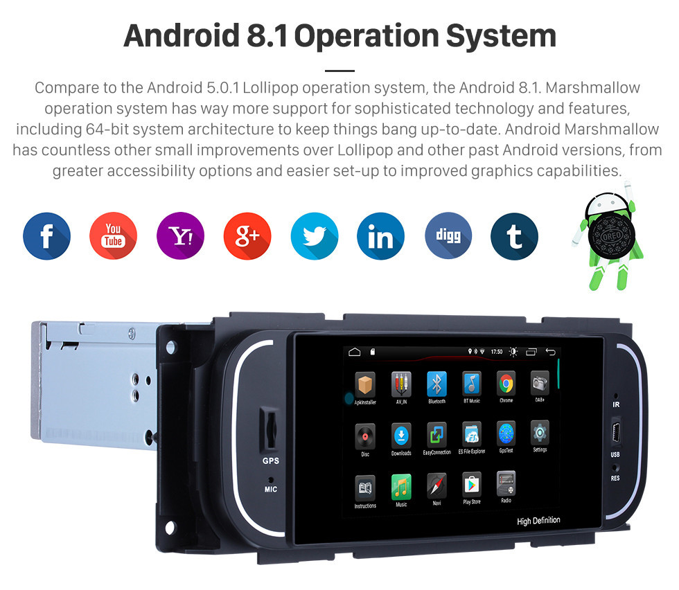 Seicane Android 8.1 Radio HD TouchScreen for 1999-2004 Jeep Grand Cherokee GPS Navigation System Support Bluetooth Mirror link WIFI Backup Camera Steering Wheel control