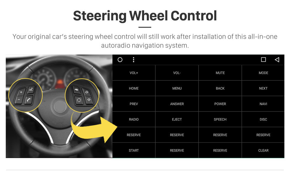 Steering Wheel Control 2015 TOYOTA Alphard  10.1 inch Touchscreen Android 6.0 Radio GPS Navigation System with Bluetooth Music Mirror Link WIFI Steering Wheel Control 16G Flash Quad-core CPU