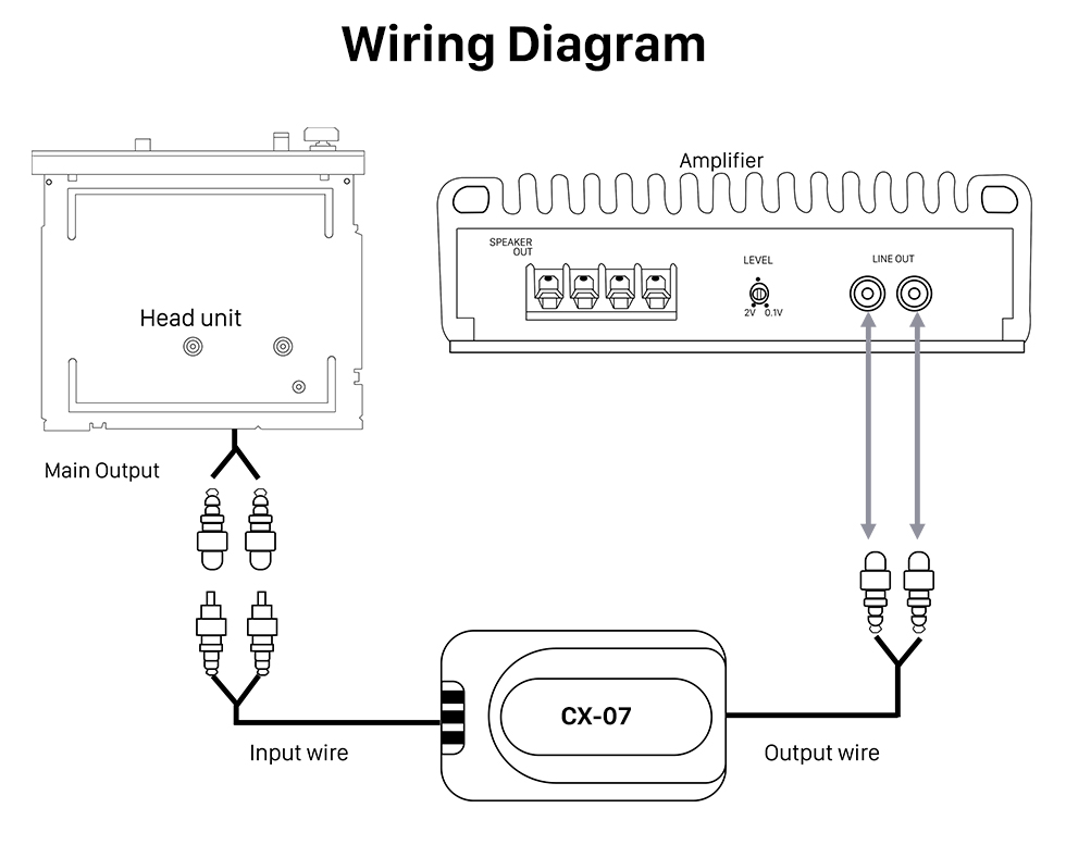 Wiring Diagram Auto Car Radio Music 2Ch Audio Filter Noise Reduction Interference Blanker