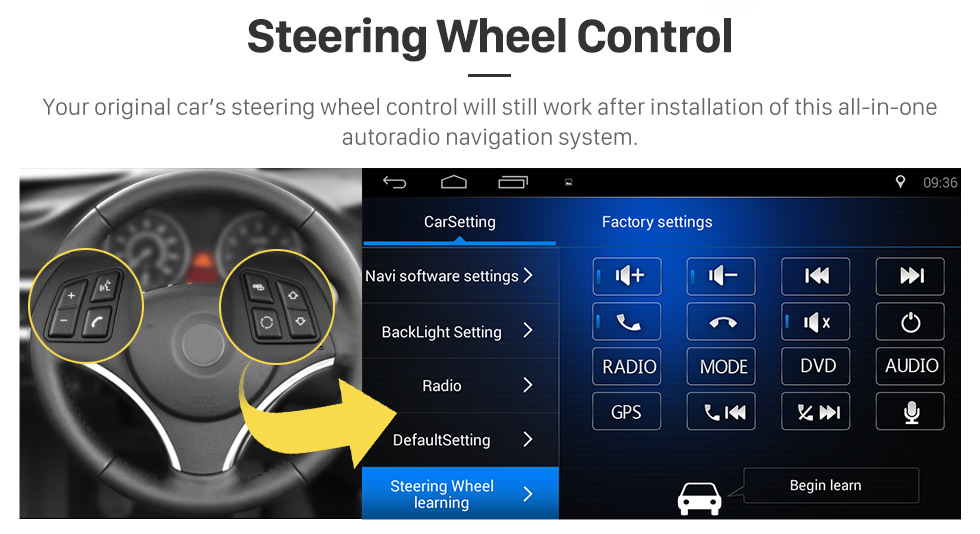 Steering Wheel Control 10.1 inch 2016 Peugeot 308 Android 6.0 Radio GPS Navigation system Support Canbus Bluetooth Music USB 1080P Video 3G WIFI OBD2 Mirror Link Rearview