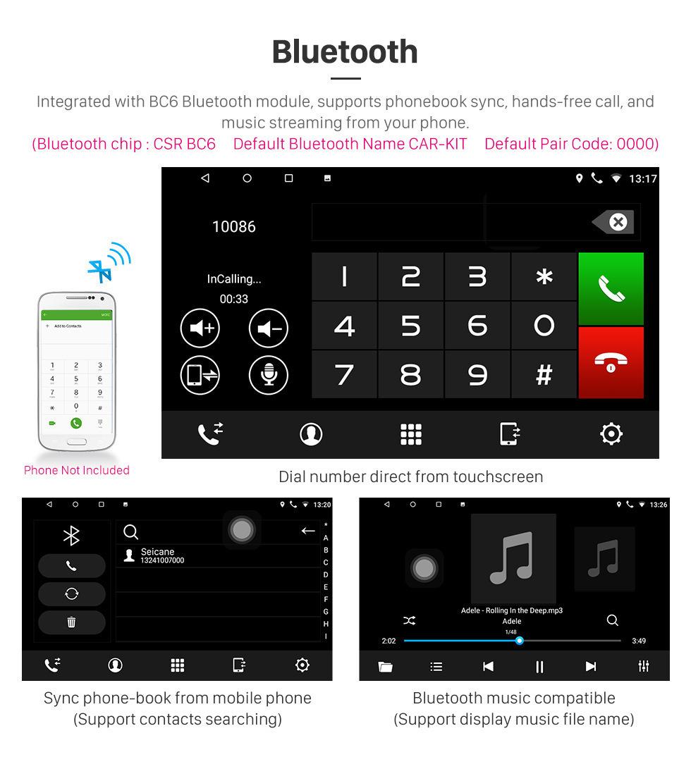 Seicane 2014 2015 2016 2017 Honda CITY Android 8.1 10.1 polegadas HD 1024 * 600 Rádio Touchscreen GPS Sat Nav apoio WIFI USB Bluetooth Música sistema de áudio 1080P espelho Ligação DVR OBD2