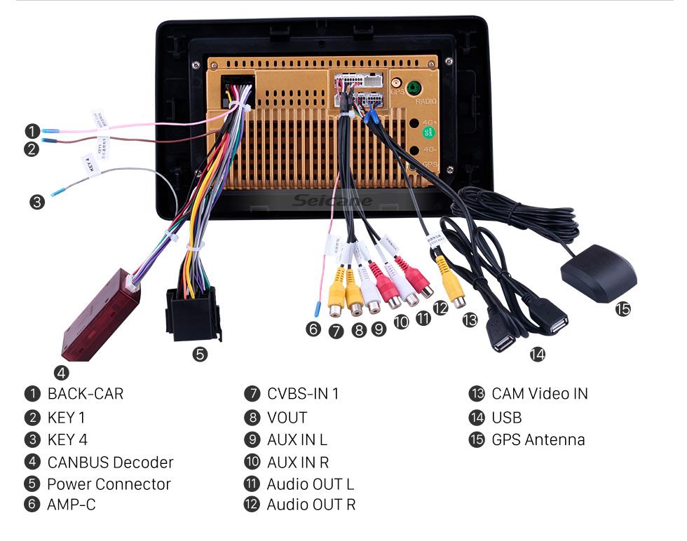 Seicane 10,1-дюймовый Android 8.1 GPS-навигатор для Renault Duster 2018 года с сенсорным экраном HD Поддержка Bluetooth Управление рулем Carplay