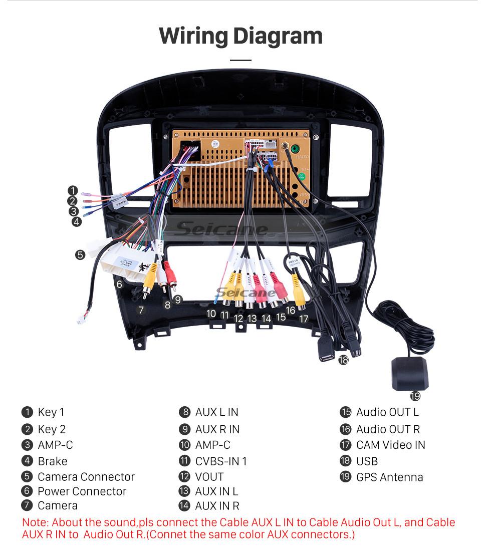Seicane 10.1 дюймов Android 10.0 2016 2017 2018 Hyundai Starex H-1 Wagon GPS-навигация Радио с сенсорным экраном Bluetooth USB Wi-Fi Поддержка AUX TPMS DVR