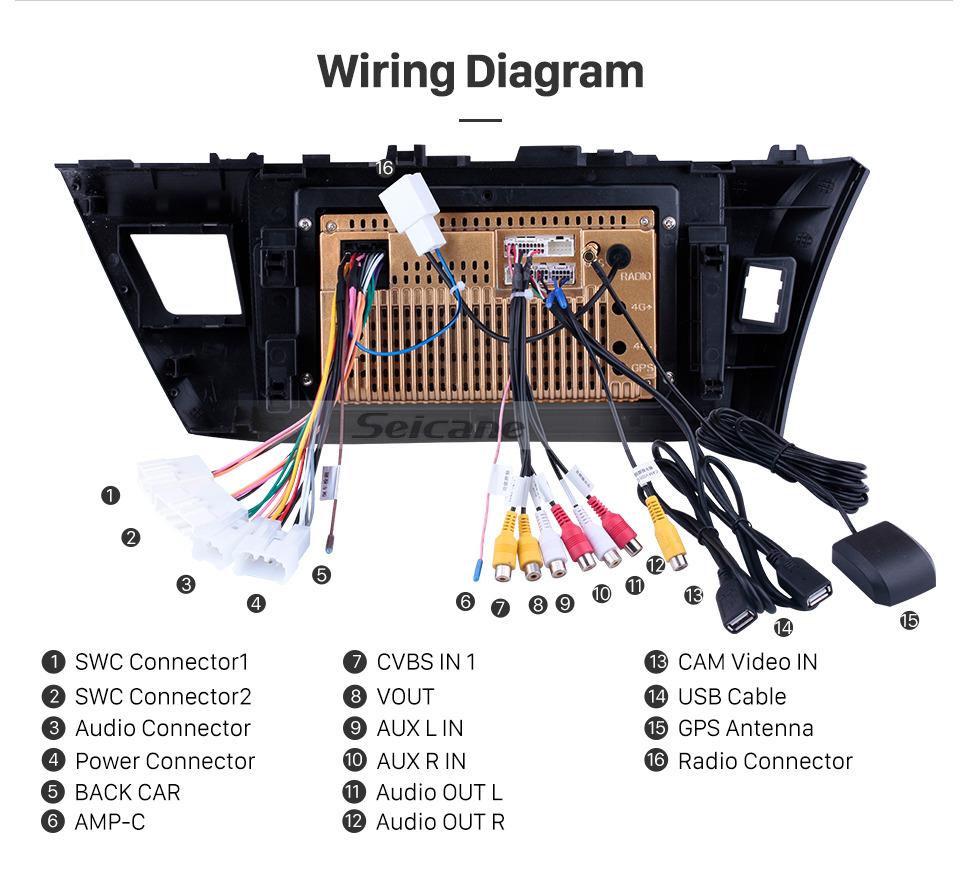 Seicane 10,1 pouces HD à écran tactile Radio Système de navigation GPS Android 10.0 pour 2013 2014 2015 Toyota Corolla Commande au volant Bluetooth DVR Carplay USB WIFI Musique Rétroviseur