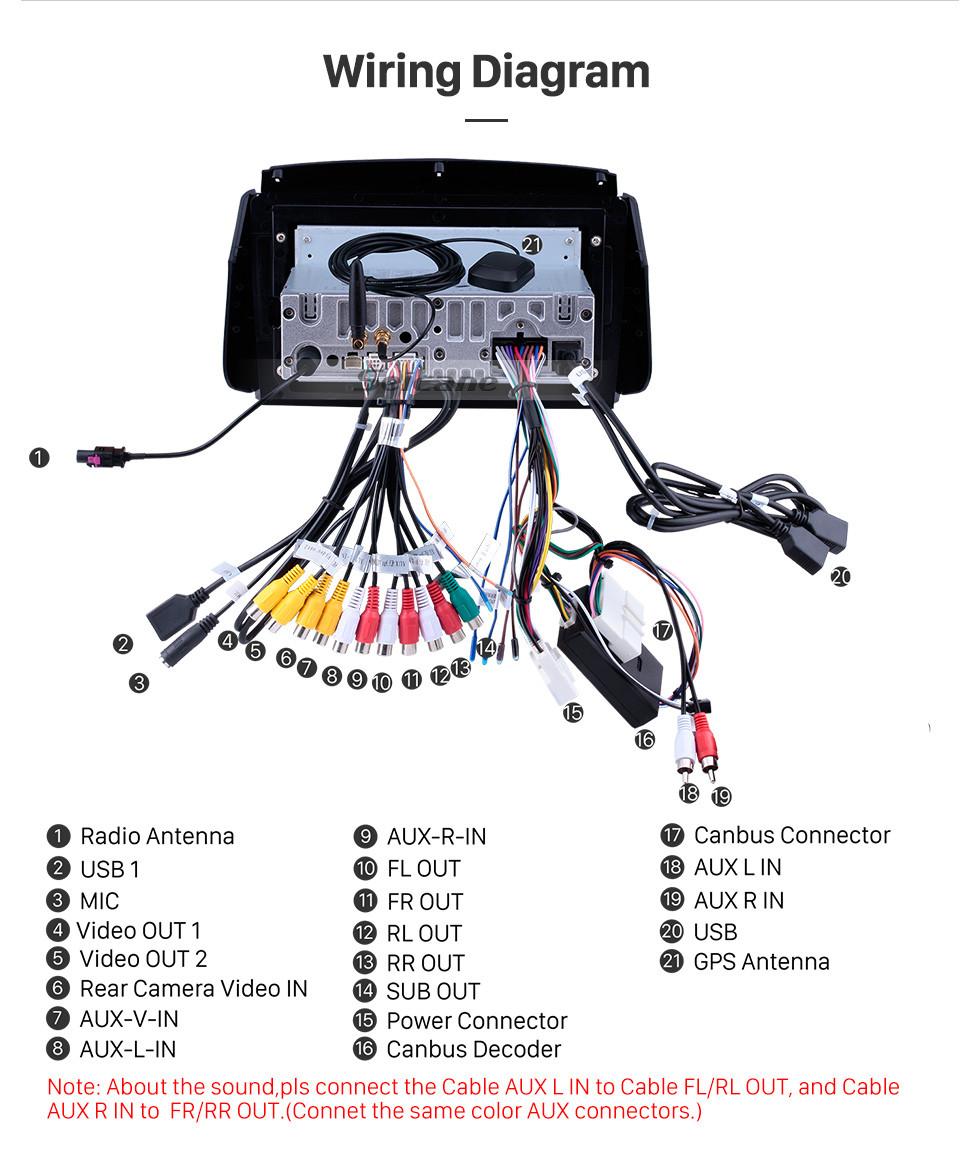Seicane 9 polegadas Android 9.0 Rádio de Navegação GPS para 2009-2016 Renault Koleos com HD Touchscreen Carplay AUX Bluetooth suporte 1080P
