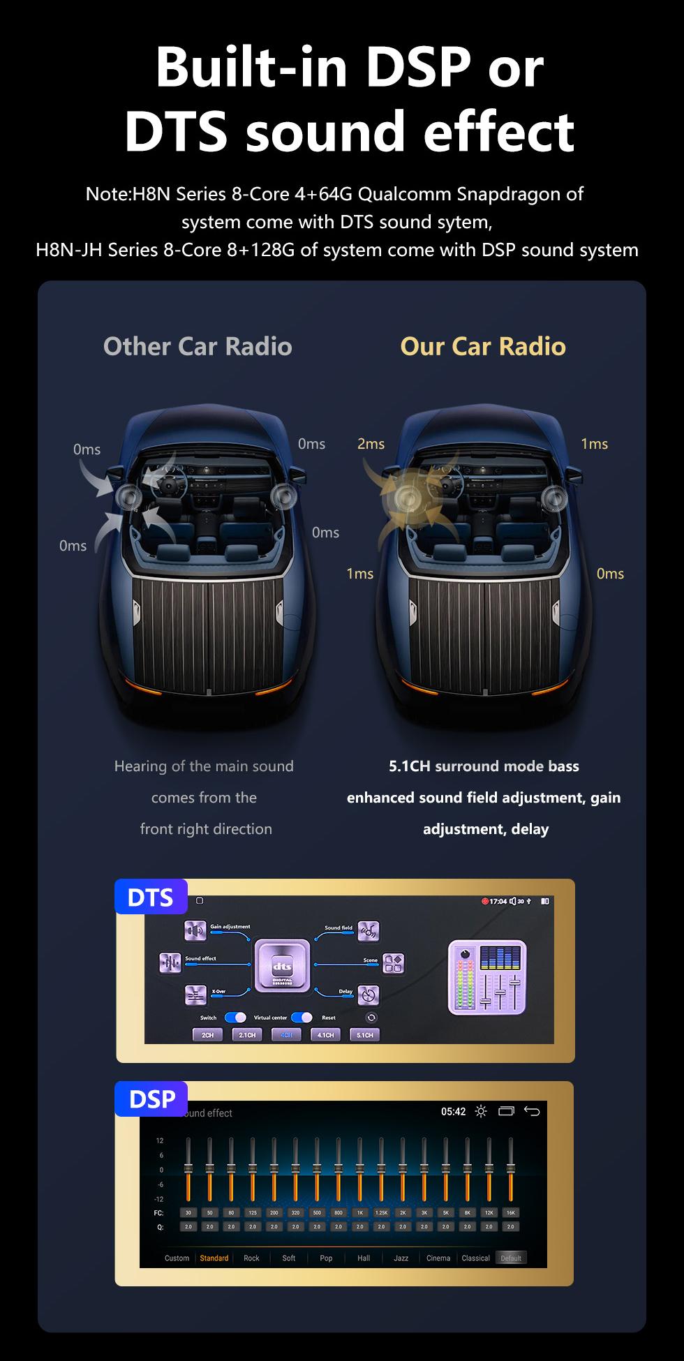 Seicane 10,25 polegadas Android 9.0 HD Touchscreen 2013-2016 BMW Série 3 F30 / F31 / F34 / F35 Reposição Rádio Cabeça Unidade Carro Sistema de navegação GPS estéreo Sistema de navegação GPS Bluetooth Suporte por telefone WIFI Câmera de retrovisor de controle de v